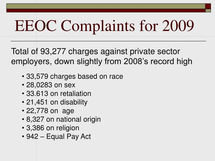 EEOC Complaints for 2009