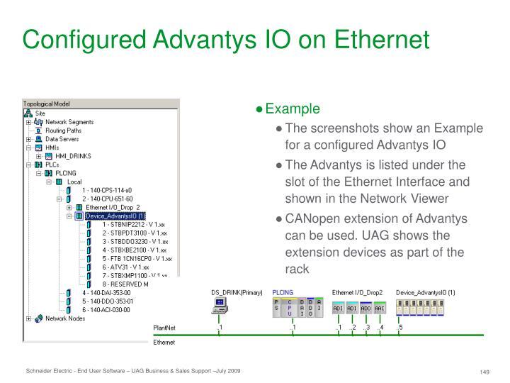 Configured Advantys IO on Ethernet