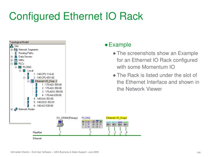 Configured Ethernet IO Rack