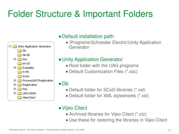 Folder Structure & Important Folders