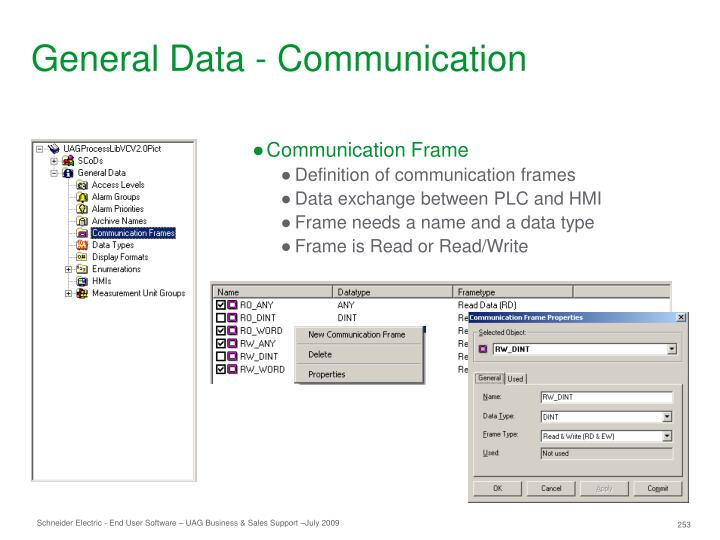 General Data - Communication
