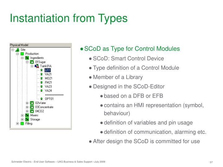 Instantiation from Types