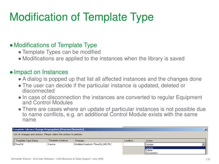 Modification of Template Type