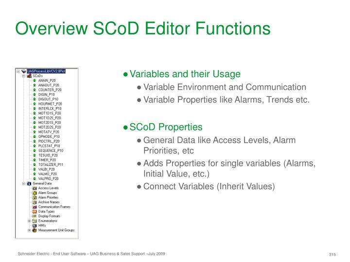Overview SCoD Editor Functions