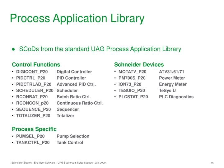Process Application Library