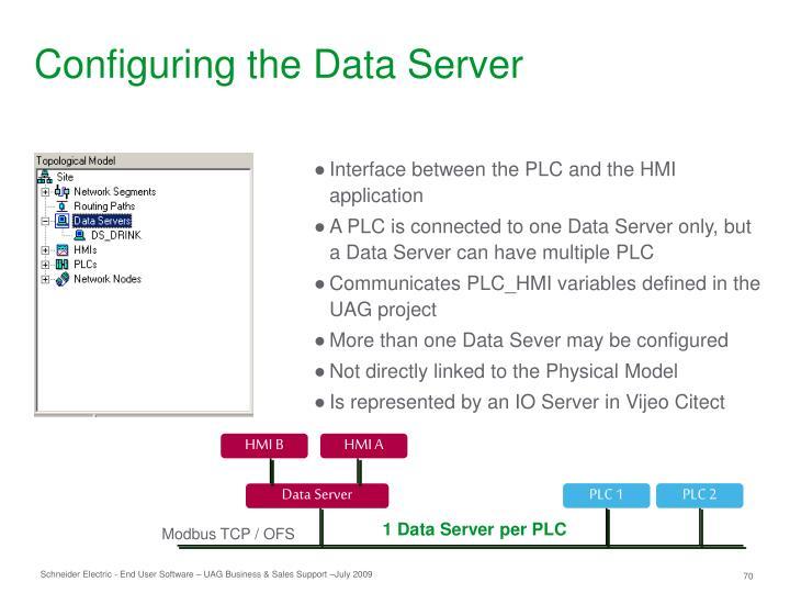 Configuring the Data Server