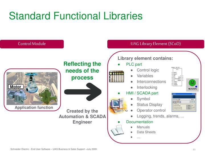 Standard Functional Libraries