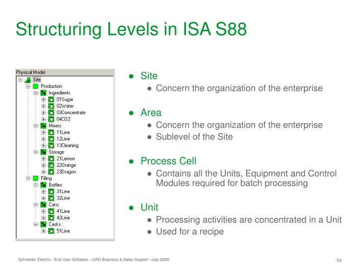 Structuring Levels in ISA S88