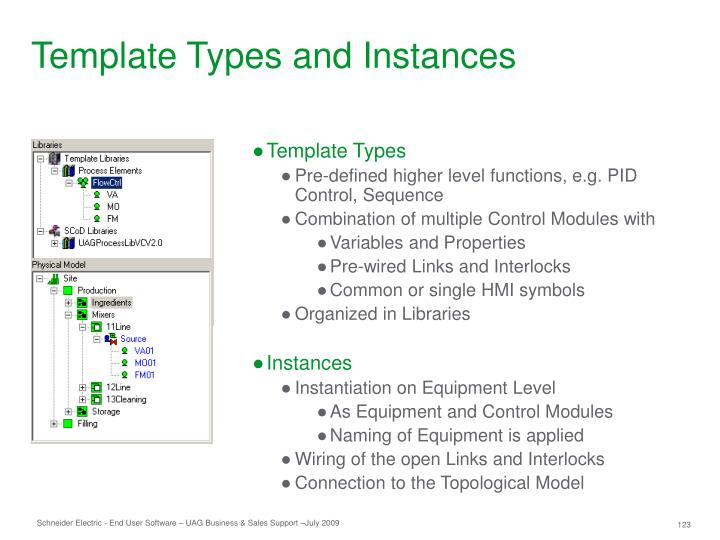 Template Types and Instances