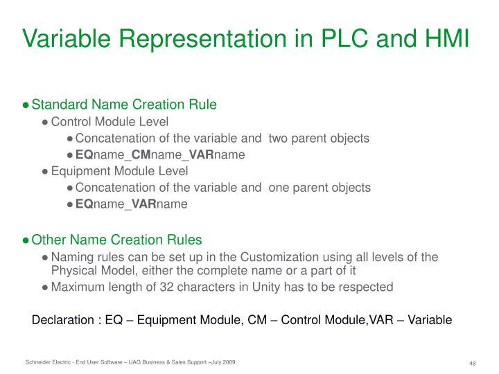 Variable Representation in PLC and HMI