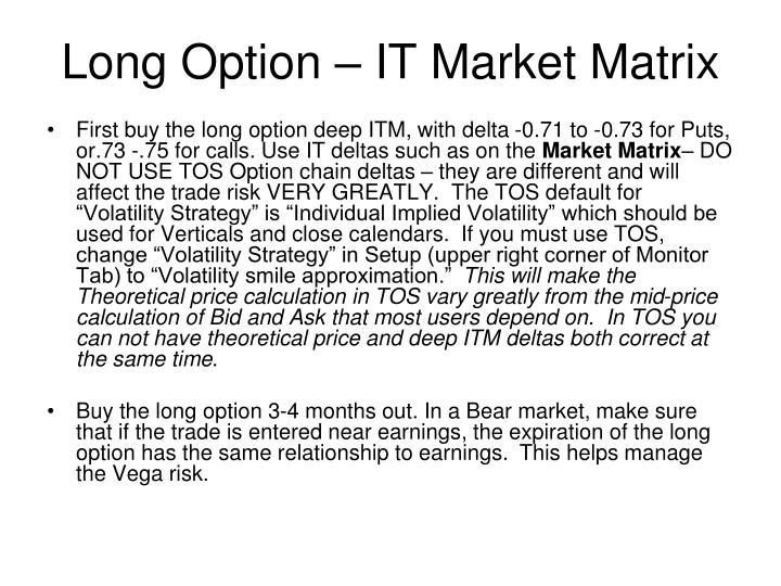 Long Option – IT Market Matrix