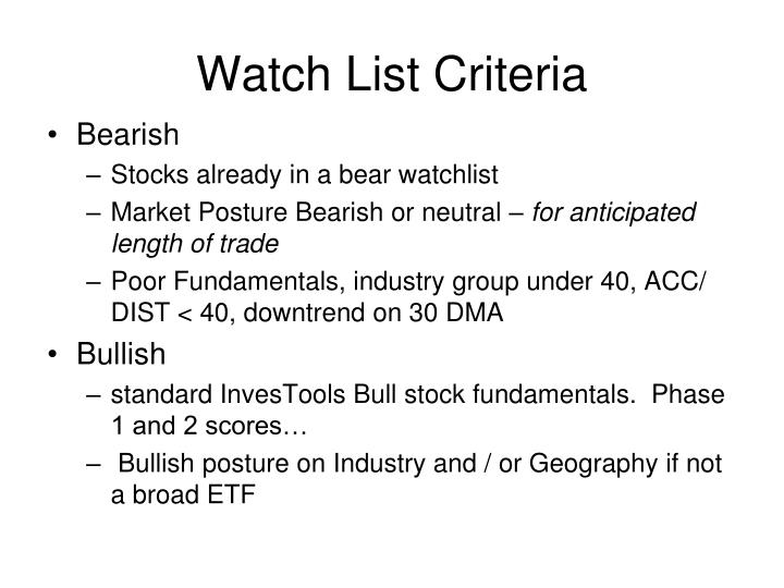 Watch List Criteria