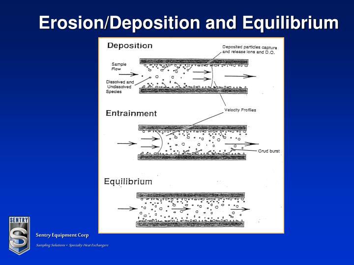 Erosion/Deposition and Equilibrium