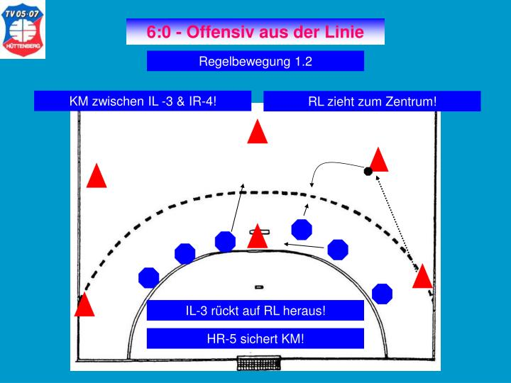6:0 - Offensiv aus der Linie