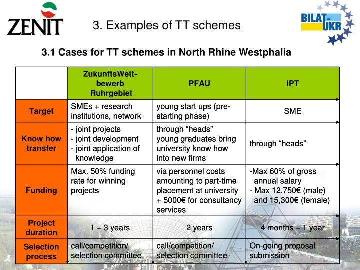 3. Examples of TT schemes