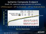 ischemic composite endpoint death mi unplanned revascularization for ischemia