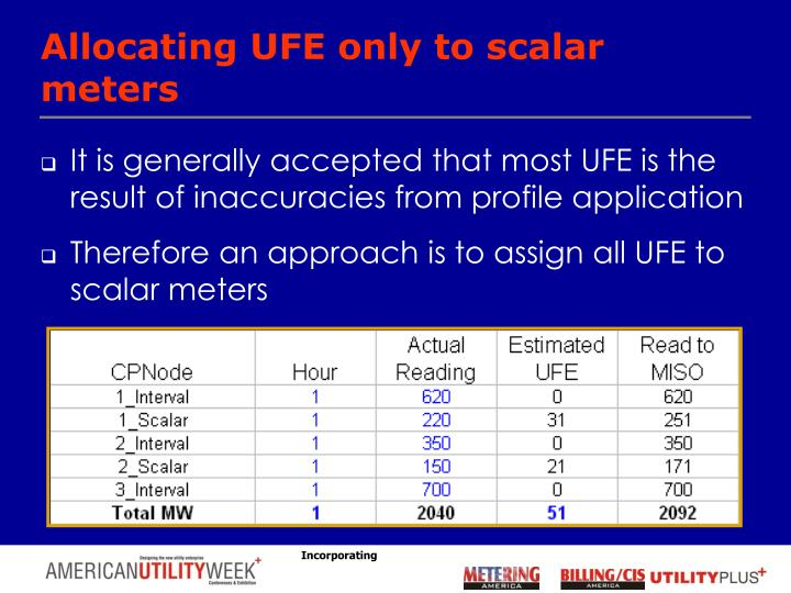 Allocating UFE only to scalar meters