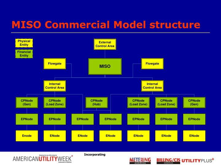 MISO Commercial Model structure