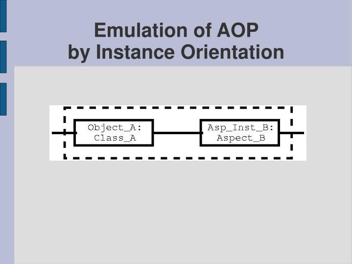 Emulation of AOP
