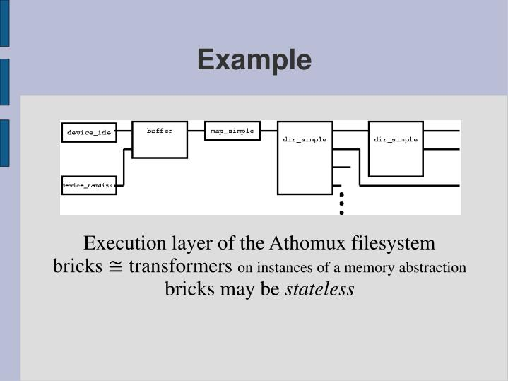 Execution layer of the Athomux filesystem