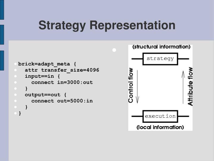 Strategy Representation