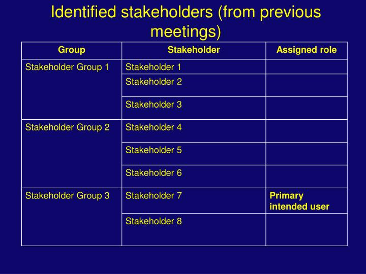 Identified stakeholders (from previous meetings)