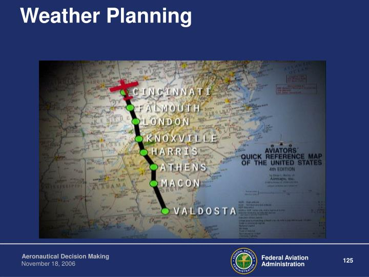 Weather Planning
