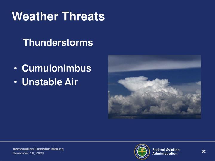Weather Threats