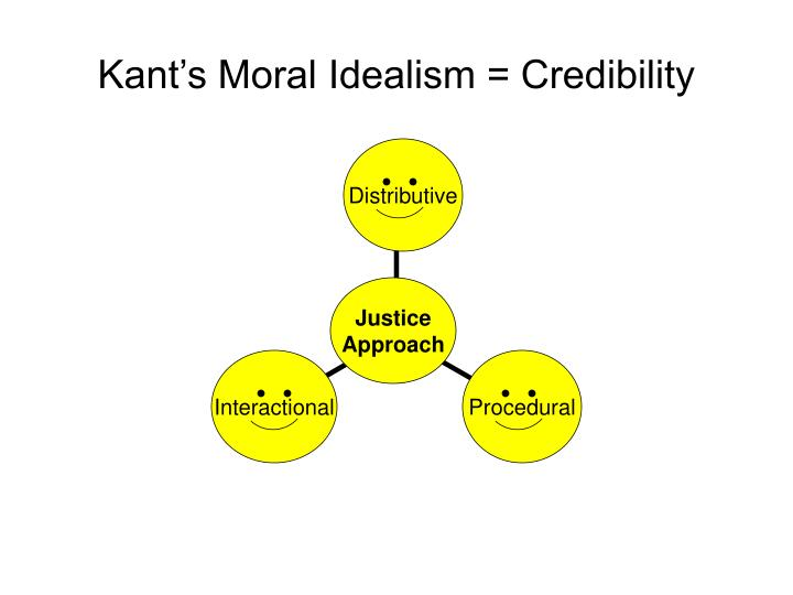 Kant's Moral Idealism = Credibility
