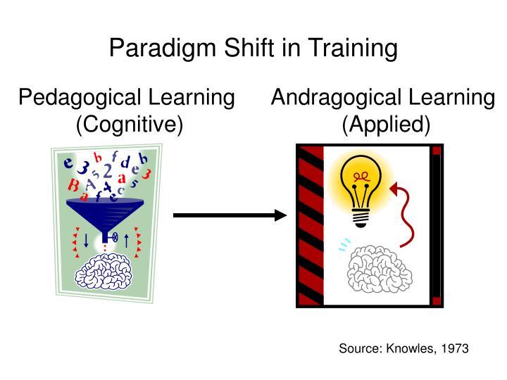 Paradigm Shift in Training