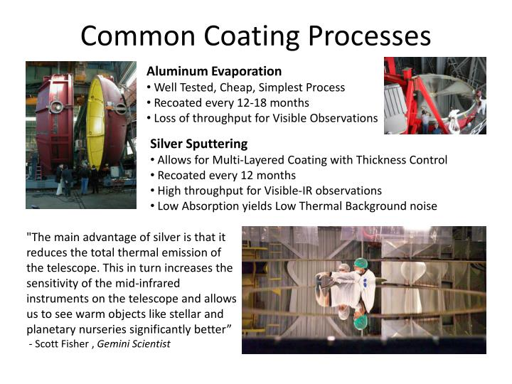 Common Coating Processes