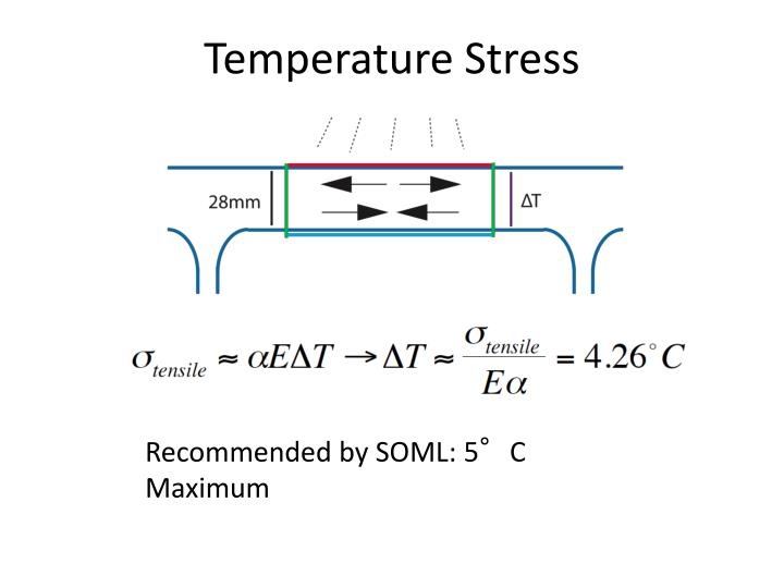 Temperature Stress