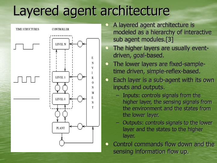 Layered agent architecture