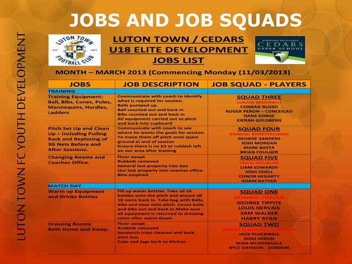 JOBS AND JOB SQUADS