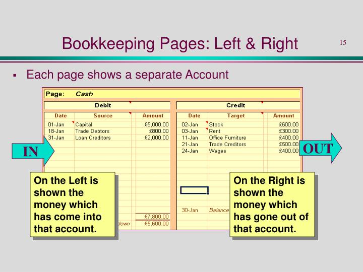 Bookkeeping Pages: Left & Right