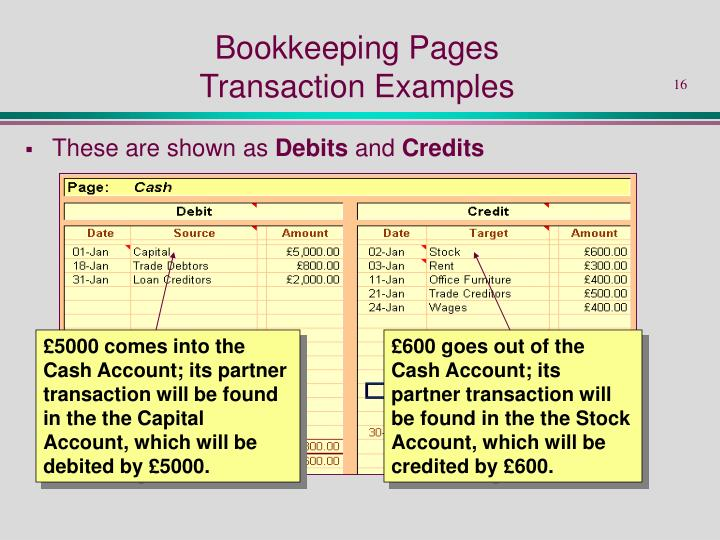 Bookkeeping Pages