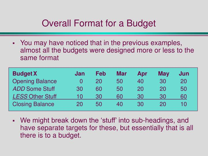 Overall Format for a Budget