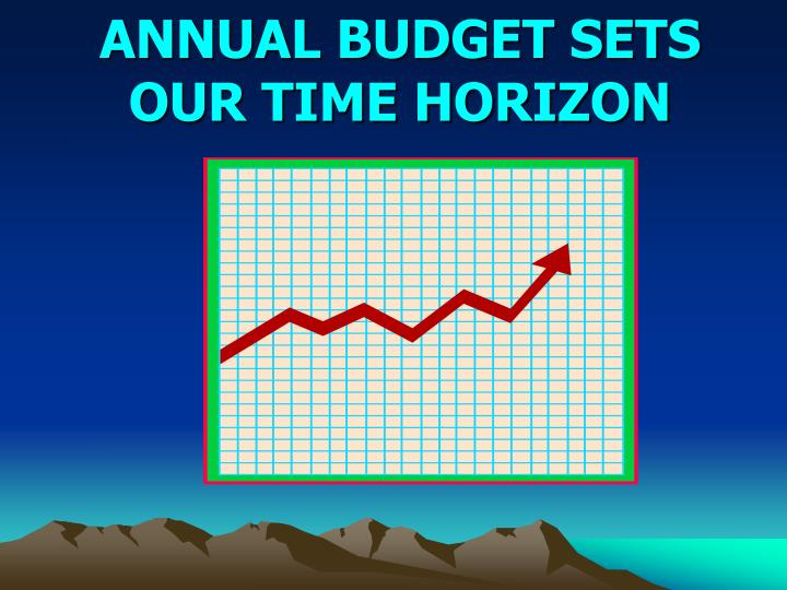 ANNUAL BUDGET SETS