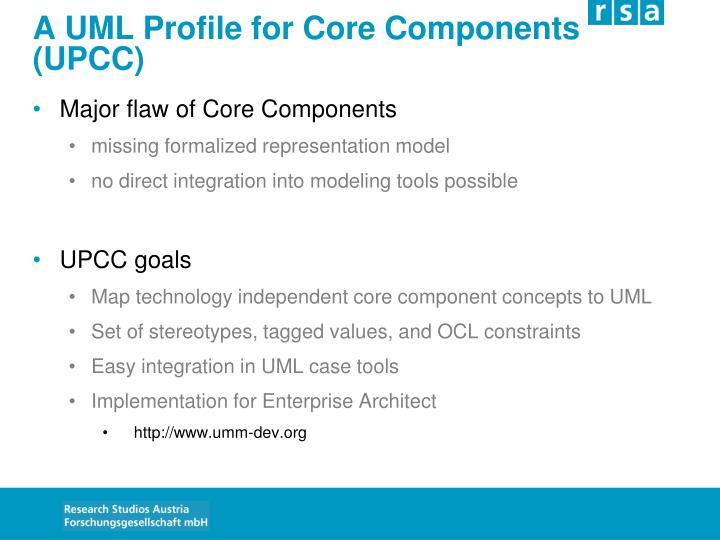 A UML Profile for Core Components (UPCC)