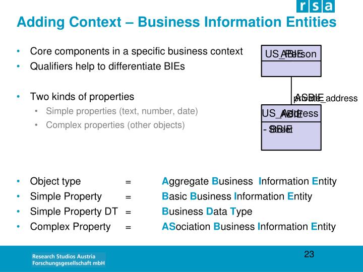 Adding Context – Business Information Entities
