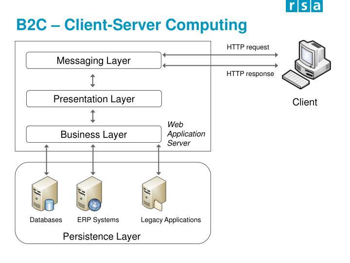 B2C – Client-Server Computing