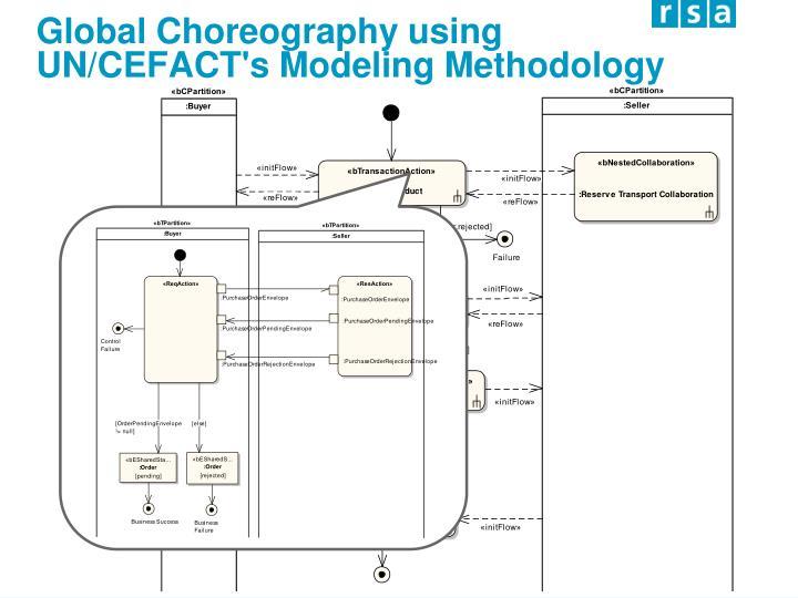 Global Choreography using