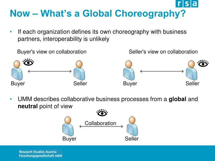 Now – What's a Global Choreography?