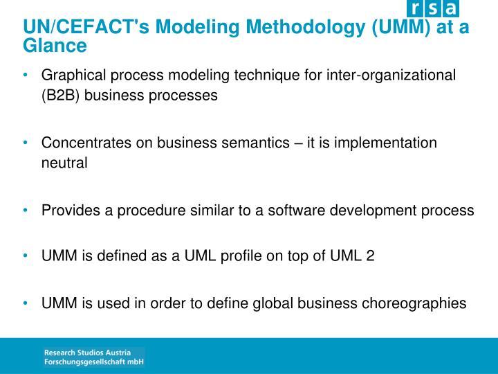 UN/CEFACT's Modeling Methodology (UMM) at a Glance