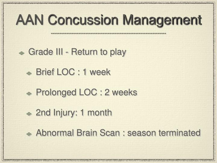 AAN Concussion Management