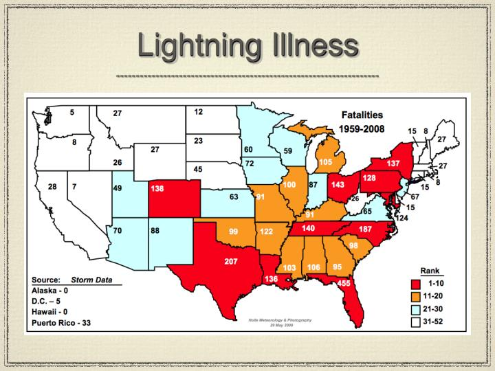Lightning Illness