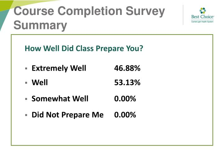 Course Completion Survey Summary