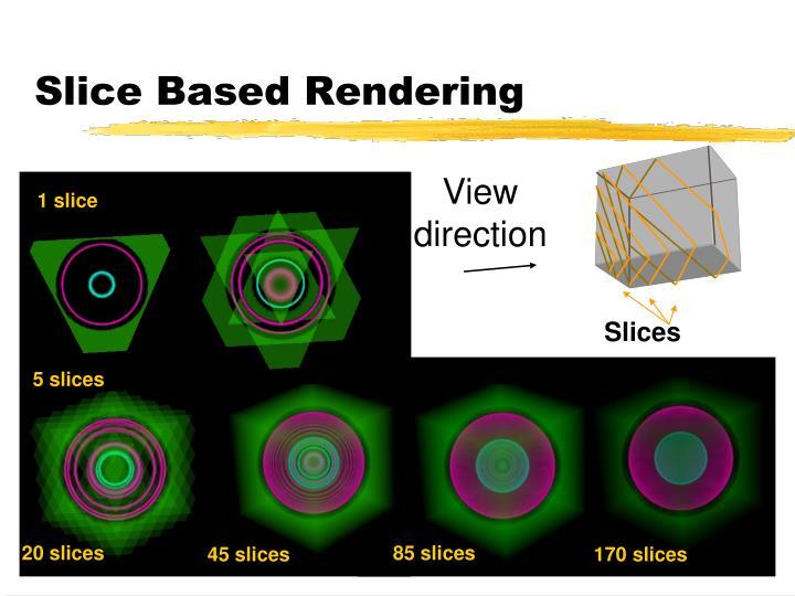 Slice Based Rendering