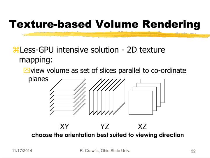 Texture-based Volume Rendering