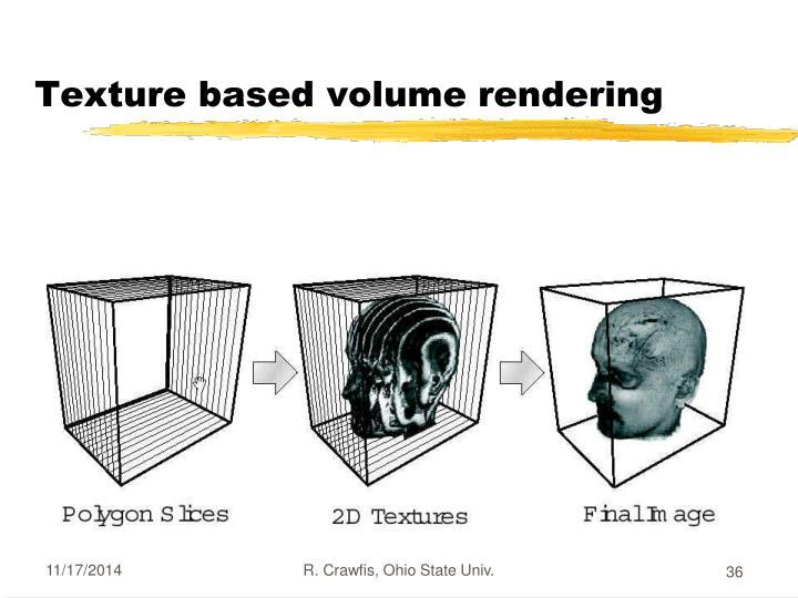 Texture based volume rendering